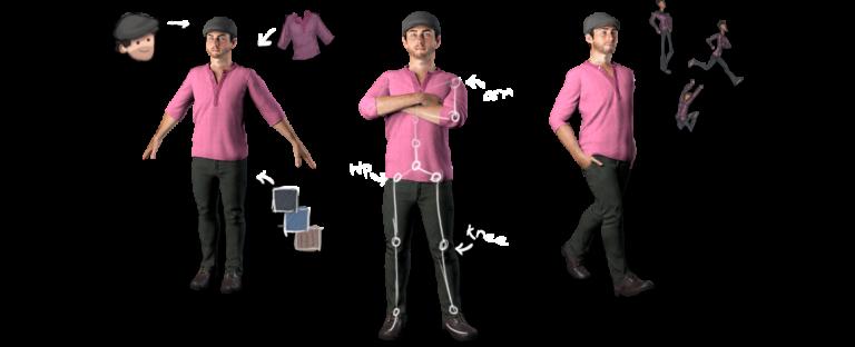 Создание 3D персонажей