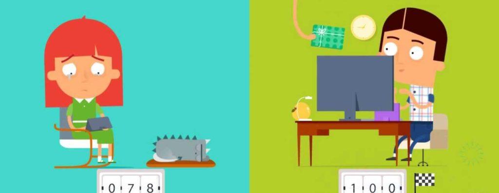 Разработка рекламной мультипликации